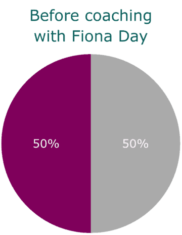 fiona day impacts doctors wellbeing and health